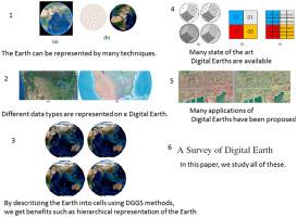 A Survey Of Digital Earth Sciencedirect