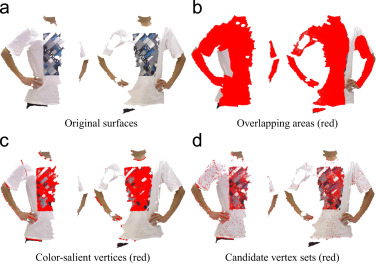 Color-aware surface registration - ScienceDirect