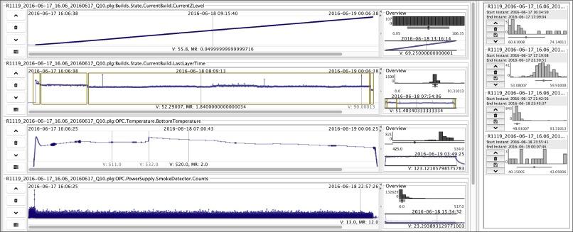 Falcon: Visual analysis of large, irregularly sampled, and