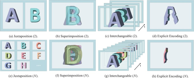 comparison techniques utilized in spatial 3d and 4d data