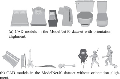Toward real-time 3D object recognition: A lightweight