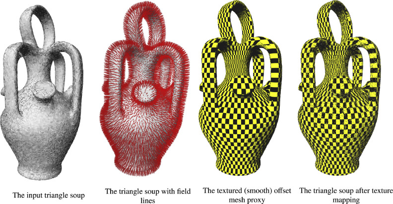 Fast texture mapping for triangle soups using electrostatic monopole on