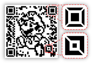 3D printed perforated QR codes - ScienceDirect