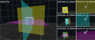 Orthogaze Gaze Based Three Dimensional Object Manipulation Using Orthogonal Planes Sciencedirect
