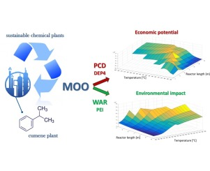 A Systematic Approach To The Optimal Design Of Chemical Plants With Waste Reduction And Market Uncertainty Sciencedirect