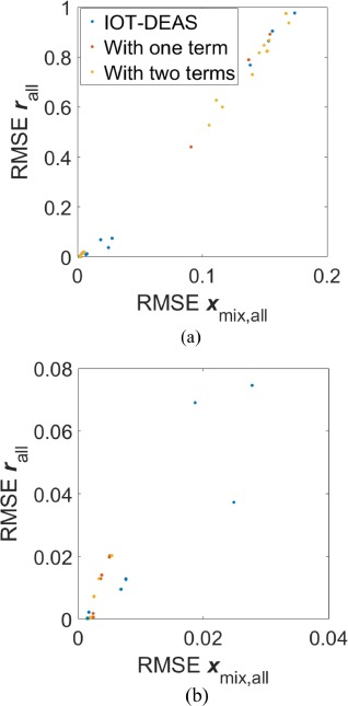 Formulation of the excess absorption in infrared spectra by