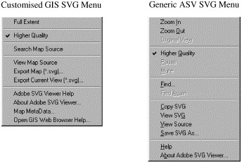Towards an open architecture for vector GIS - ScienceDirect
