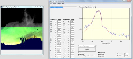 WASI-2D: A software tool for regionally optimized analysis