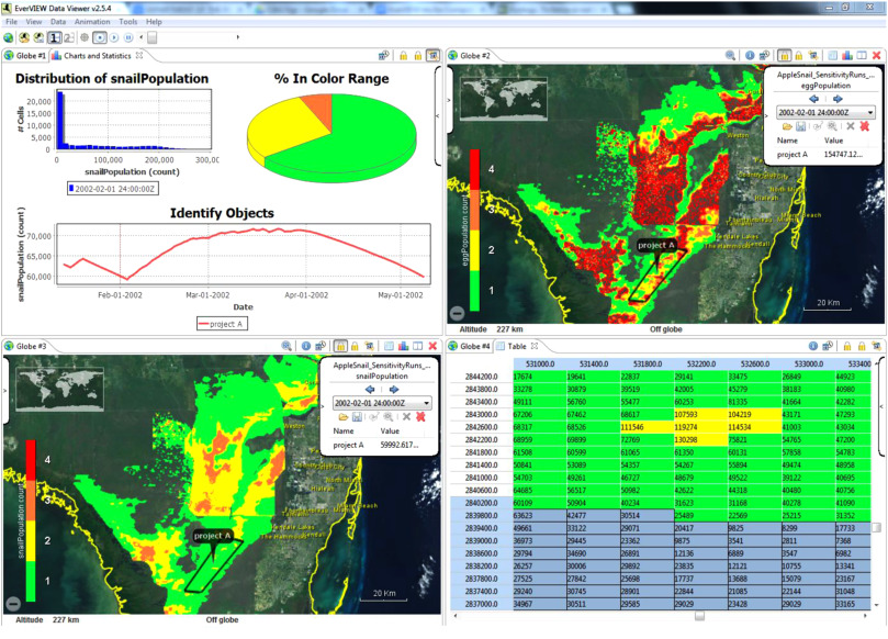 EverVIEW: A visualization platform for hydrologic and Earth