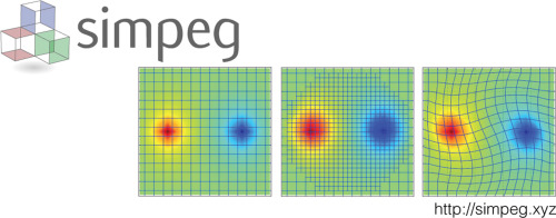 SimPEG: An open source framework for simulation and gradient