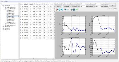 pyGrav, a Python-based program for handling and processing