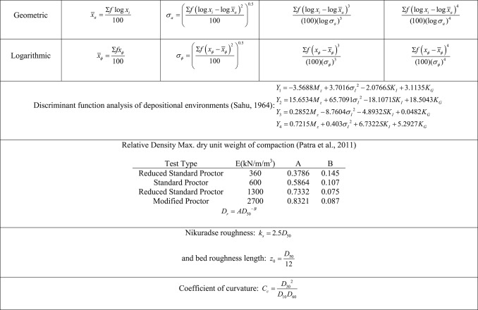 SANDY: A Matlab tool to estimate the sediment size