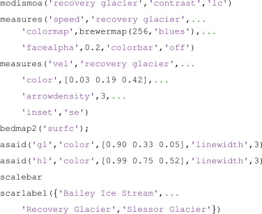Antarctic Mapping Tools for Matlab - ScienceDirect