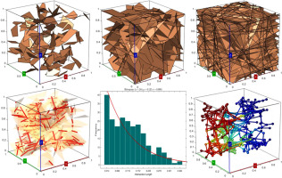 ADFNE: Open source software for discrete fracture network