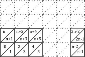 GPU based contouring method on grid DEM data - ScienceDirect