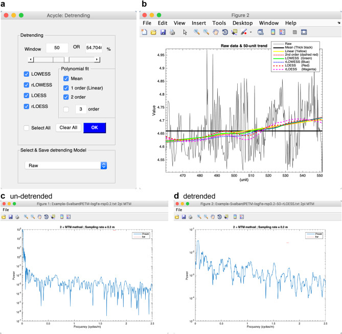 Acycle: Time-series analysis software for paleoclimate research and