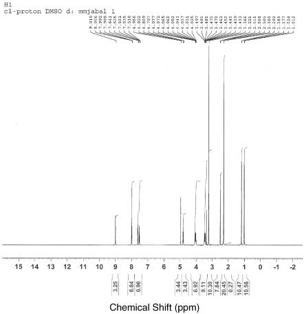 1H NMR Spectrum - an overview   ScienceDirect Topics