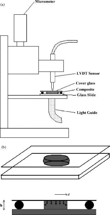 Solartron AG 1.0 -1mm Gauging Probe Analog Spring Displacement Sensor LVDT