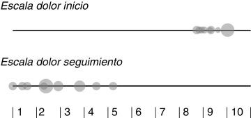 tromboangiitis obliterante patogénesis de la diabetes