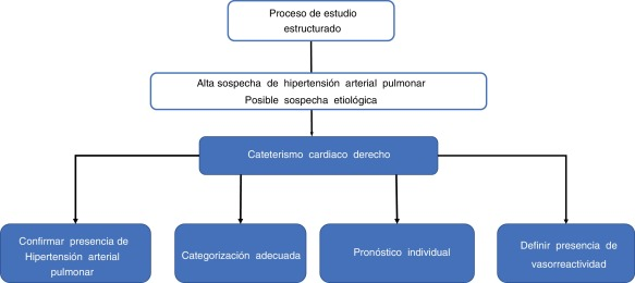 Hipertension episica definicion de valores