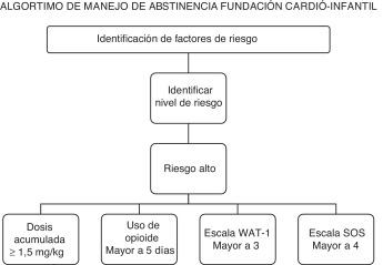 Síndrome de abstinencia neonatal prevalencia de hipertensión