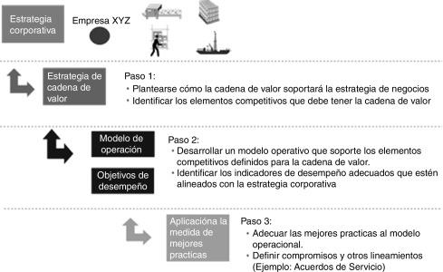 cd2f49dd92b5c Planeación por escenarios  un caso de estudio en una empresa de ...