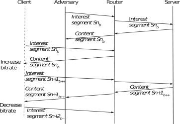 Fair-RTT-DAS: A robust and efficient dynamic adaptive