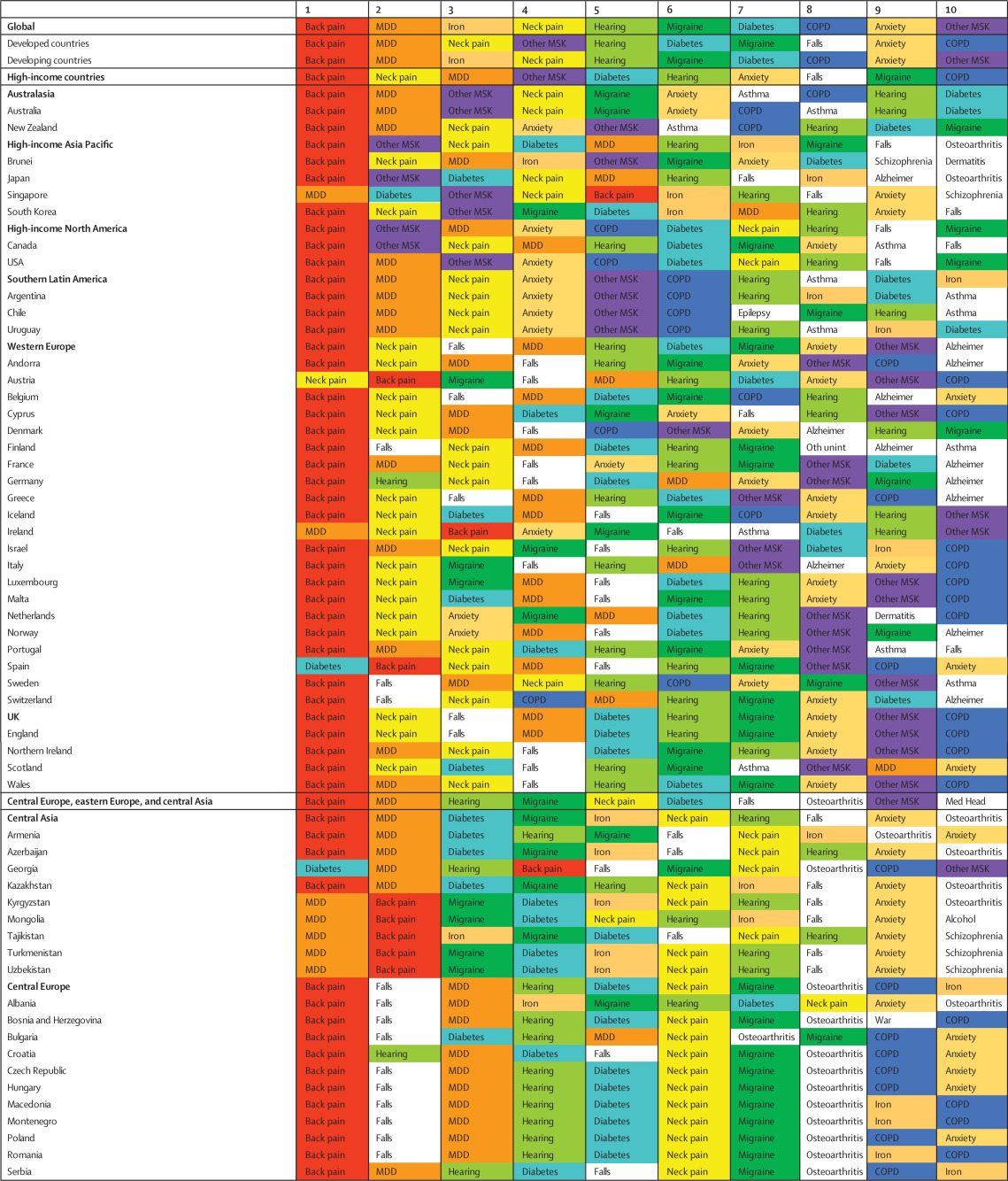 Global Regional And National Incidence Prevalence Years I Cinema Ihd 901 Wiring Diagram Download Full Size Image
