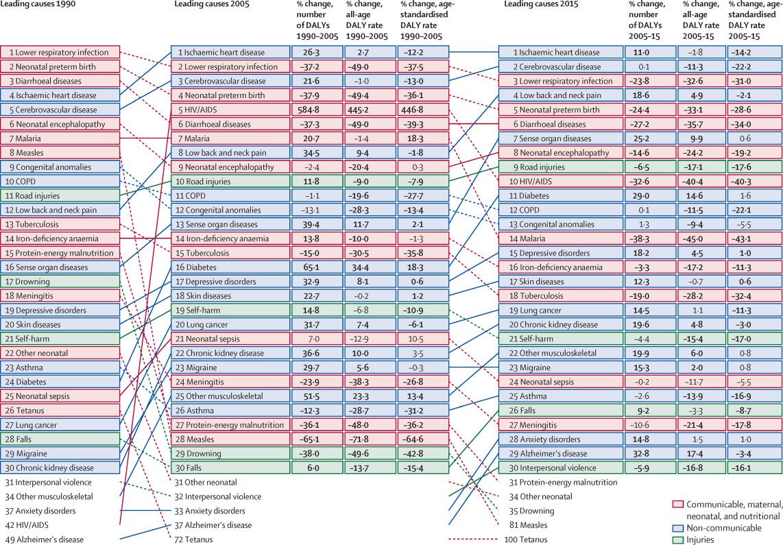 epidemiología de la diabetes en pakistán lahore