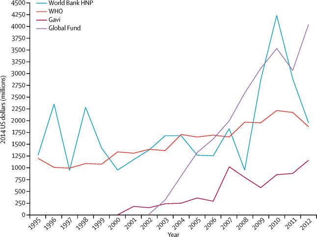 global development finance 2006 analysis and statistical appendix world bank