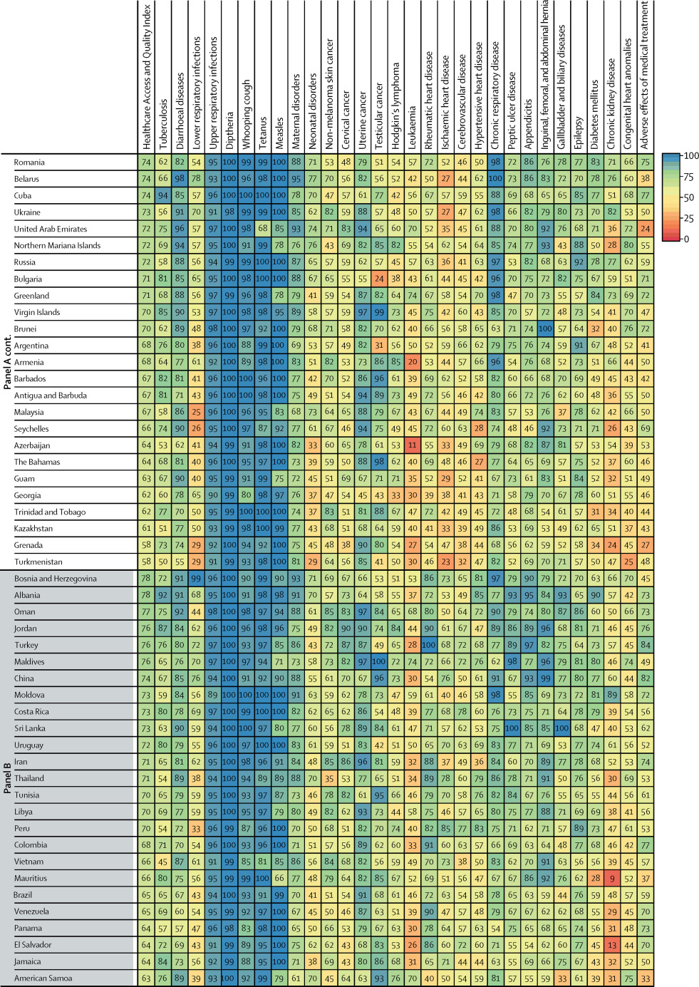 Healthcare Access and Quality Index based on mortality from causes
