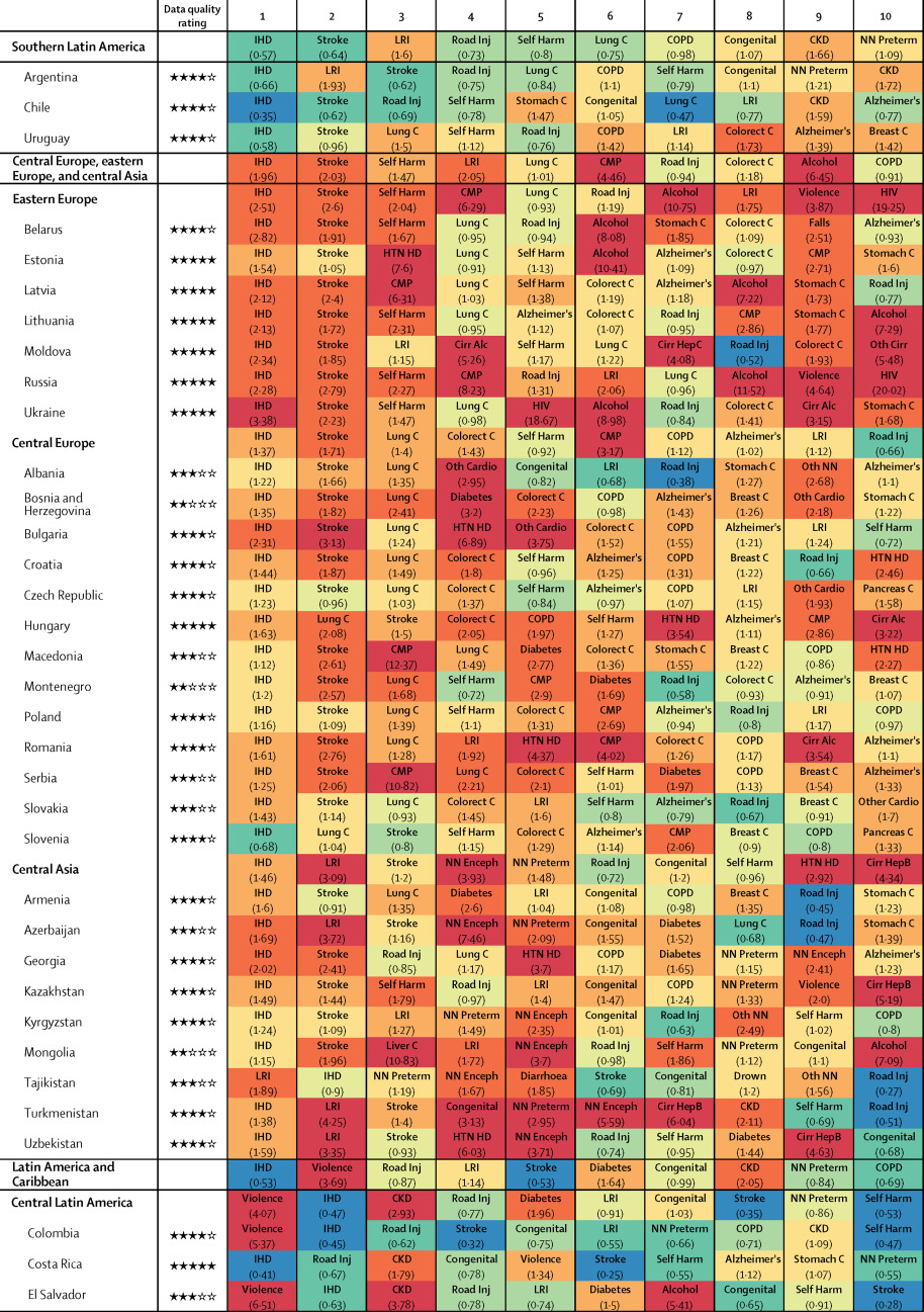 Global, regional, and national age-sex specific mortality