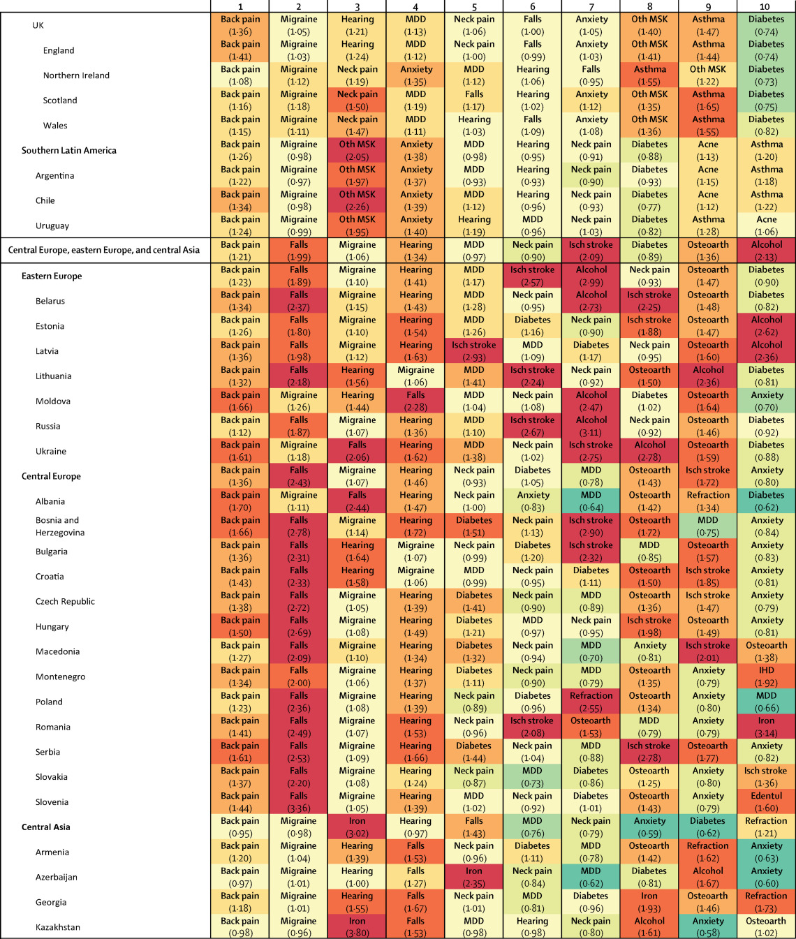 Global, regional, and national incidence, prevalence, and