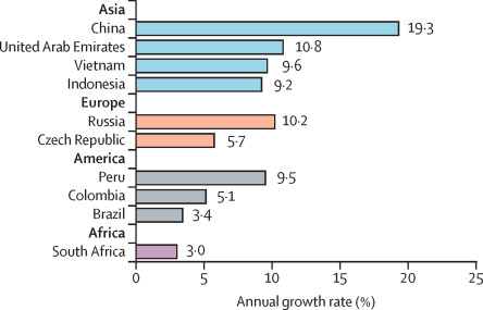 Ending the neglect of global oral health: time for radical