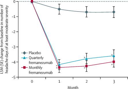 diabetes medtronic noruf stauffer
