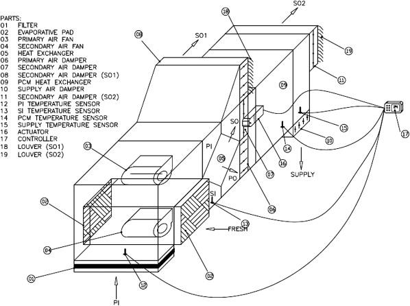 Novel Cooling Unit Using Pcm For Residential Application