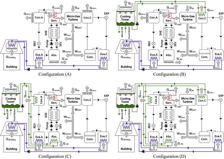 cascaded form c dry contact wiring schematic complete wiring  energy and exergy comparison of a cascade air conditioning system rh sciencedirect com