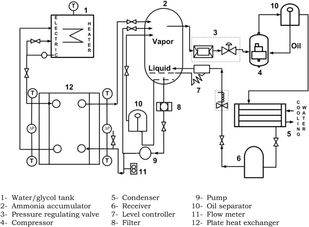 Plate Heat Exchanger Flow Diagram Getting Ready With Wiring Diagram