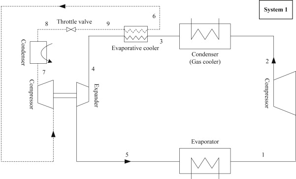 A proposed subcooling method for vapor compression