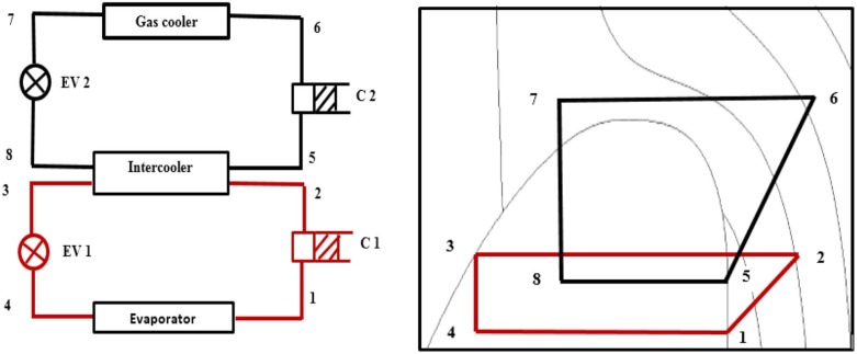 Thermodynamic Analysis Of A Novel Ejector Cascade Refrigeration