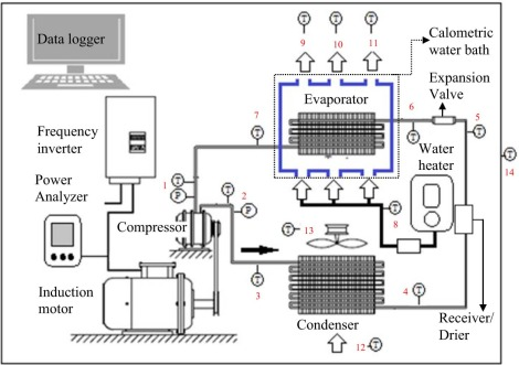 Performance analysis of SiO2/PAG nanolubricant in automotive