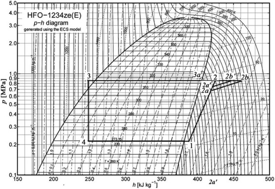 Cooling mechanism of a solar assisted air conditioner: An