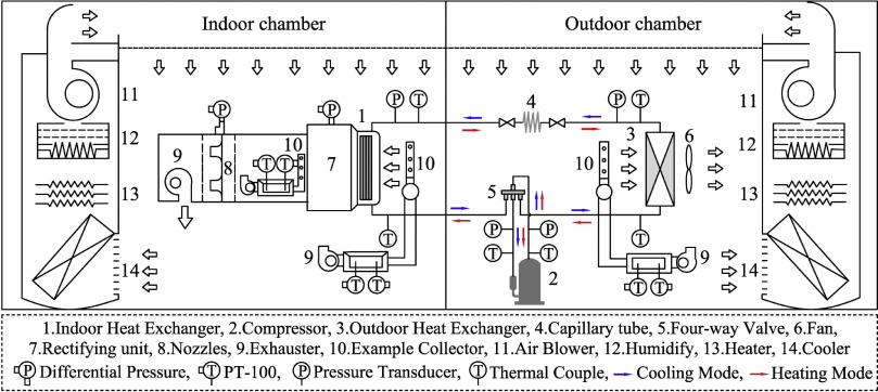 Application of a vapor–liquid separation heat exchanger to the air