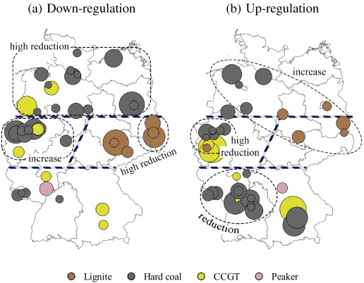 Two price zones for the german electricity market market two price zones for the german electricity market market implications and distributional effects sciencedirect sciox Images