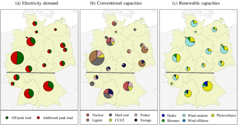 Two price zones for the german electricity market market download high res image 681kb sciox Images