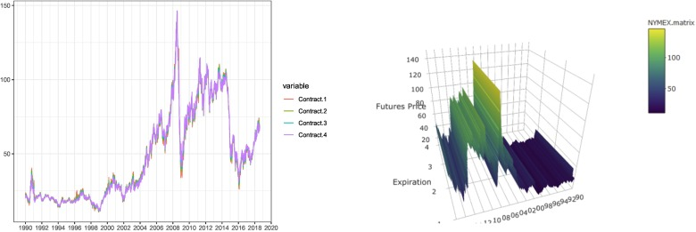 Crude oil futures trading and uncertainty - ScienceDirect