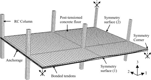 Structural Performance Of A Post Tensioned Concrete Floor During