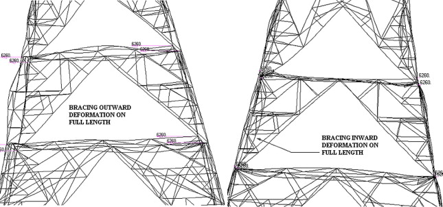 Studies on failure of transmission line towers in testing