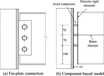 Strain rate dependent component based connection modelling for use