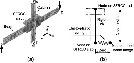 Development Of Steel Beam To Column Connections Using Sfrcc Slabs Sciencedirect